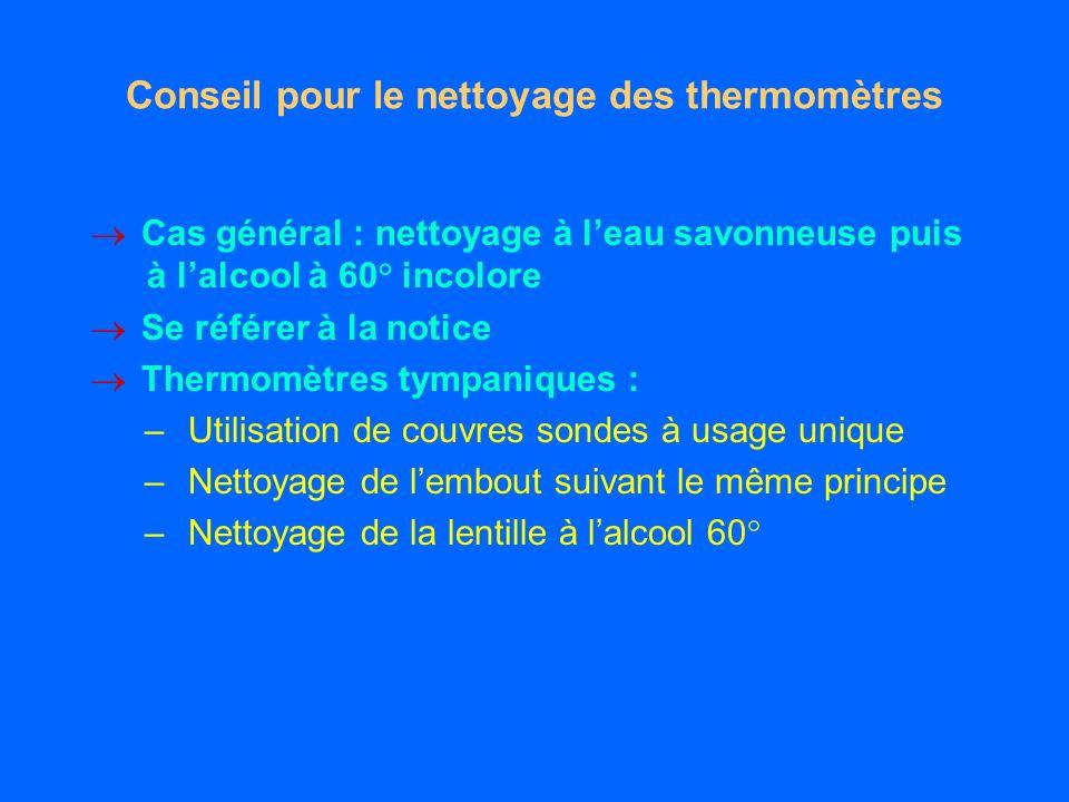 Monsieur Y achète un thermomètre.