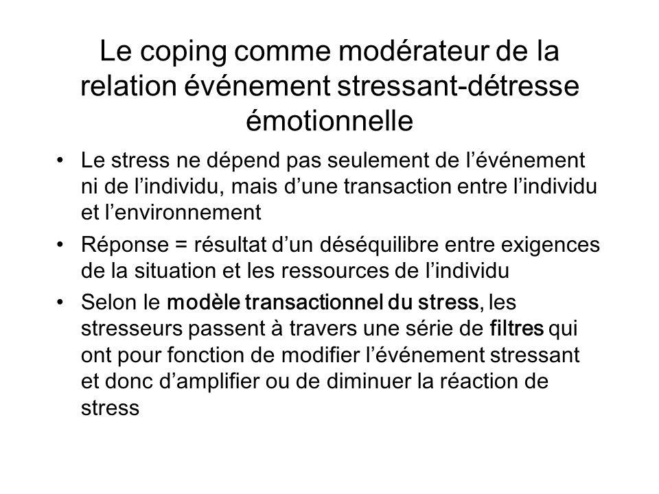 Le coping comme modérateur de la relation événement stressant-détresse émotionnelle Le stress ne dépend pas seulement de lévénement ni de lindividu, m
