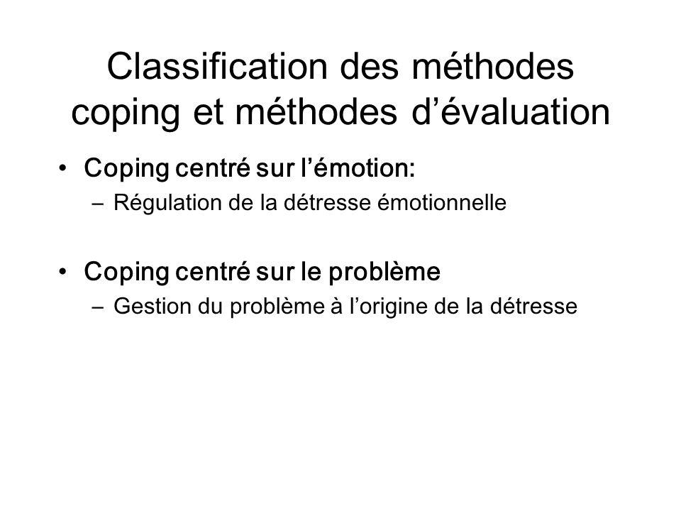 Classification des méthodes coping et méthodes dévaluation Coping centré sur lémotion: –Régulation de la détresse émotionnelle Coping centré sur le pr