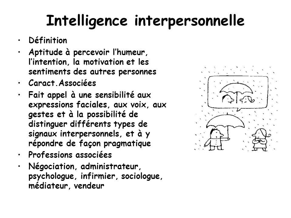 Intelligence interpersonnelle Définition Aptitude à percevoir lhumeur, lintention, la motivation et les sentiments des autres personnes Caract.Associé