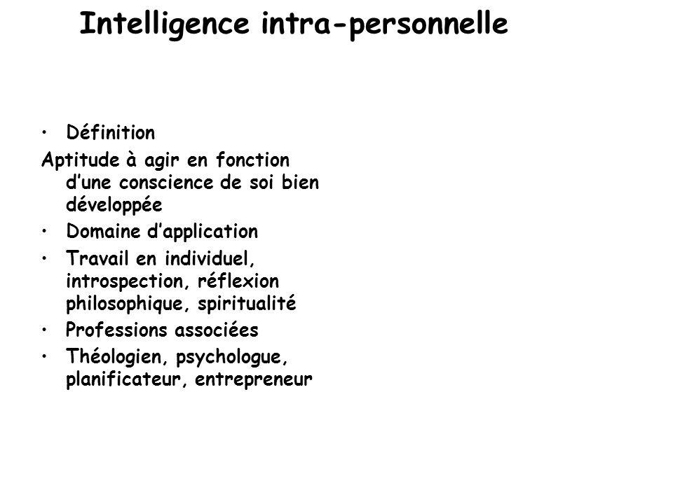 Intelligence intra-personnelle Définition Aptitude à agir en fonction dune conscience de soi bien développée Domaine dapplication Travail en individue