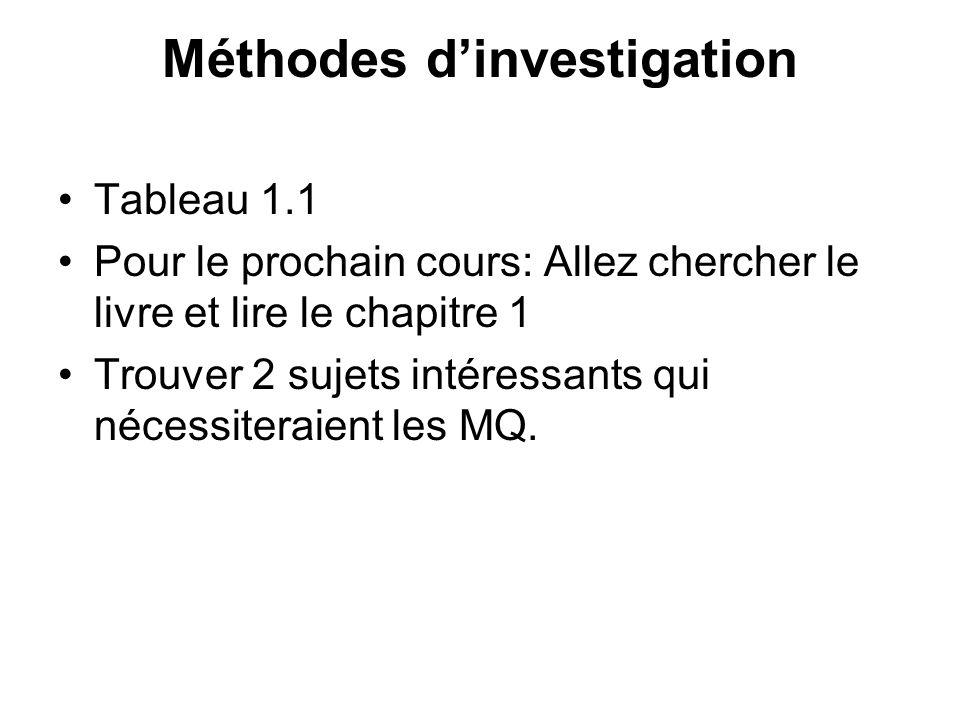 Méthodes dinvestigation Tableau 1.1 Pour le prochain cours: Allez chercher le livre et lire le chapitre 1 Trouver 2 sujets intéressants qui nécessiter