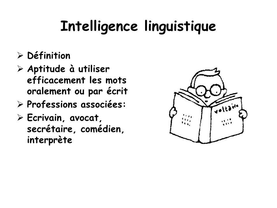 Intelligence linguistique Définition Aptitude à utiliser efficacement les mots oralement ou par écrit Professions associées: Ecrivain, avocat, secréta