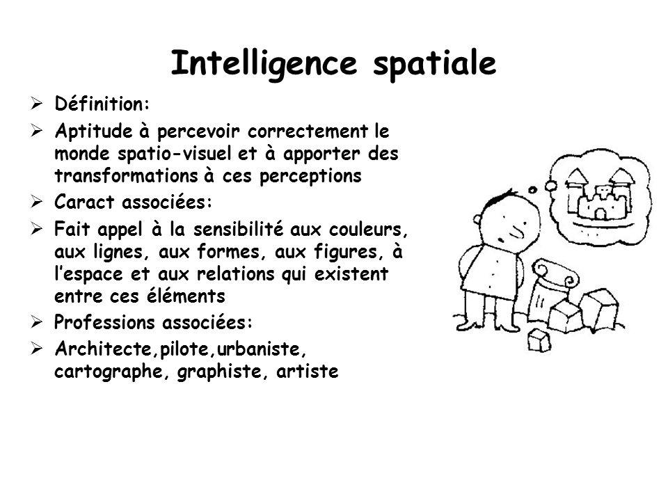 Intelligence spatiale Définition: Aptitude à percevoir correctement le monde spatio-visuel et à apporter des transformations à ces perceptions Caract