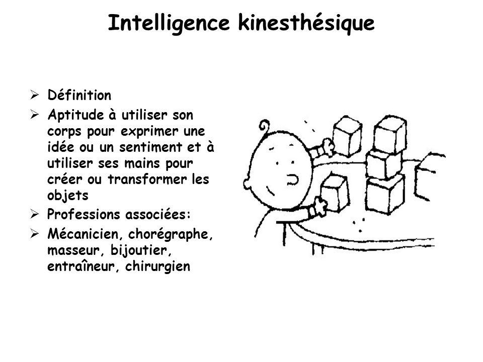 Intelligence kinesthésique Définition Aptitude à utiliser son corps pour exprimer une idée ou un sentiment et à utiliser ses mains pour créer ou trans