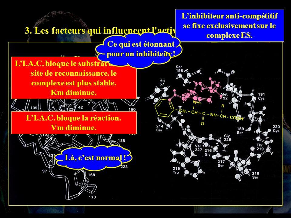 * 3.4.3.I.A.C. 3. Les facteurs qui influencent l activité enzymatique.