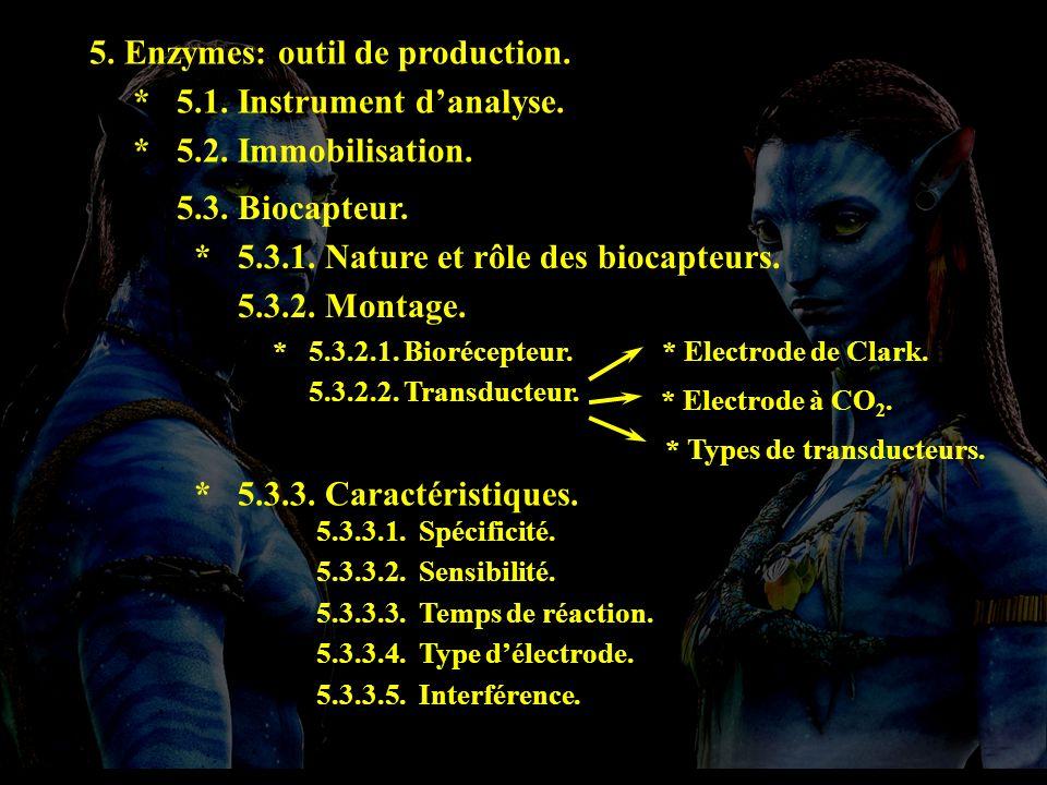 * 5.2. Immobilisation. 5.3. Biocapteur. * 5.3.1. Nature et rôle des biocapteurs. 5.3.2. Montage. * 5.3.2.1. Biorécepteur. 5.3.2.2. Transducteur. * 5.3