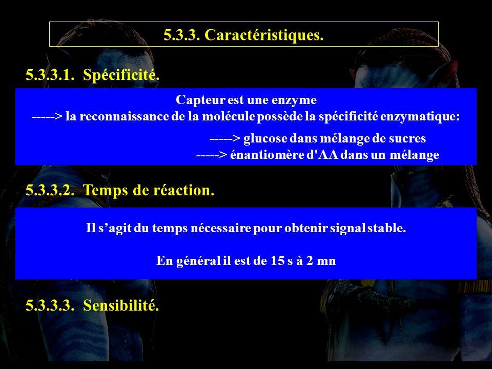 5.3.3.1 caract 5.3.3.1.Spécificité.