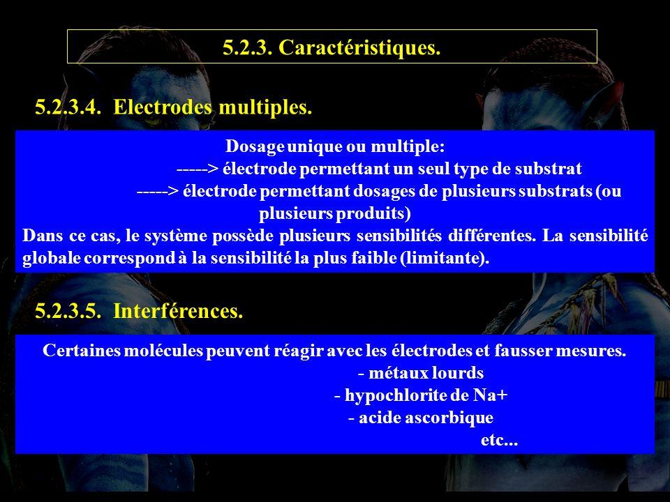 5.3.3.4 caract 5.2.3. Caractéristiques. 5.2.3.4. Electrodes multiples. Dosage unique ou multiple: -----> électrode permettant un seul type de substrat