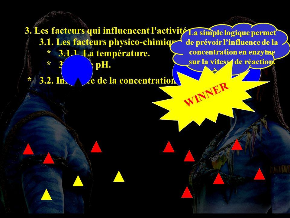 3.Les facteurs qui influencent l activité enzymatique.