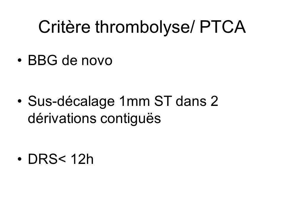 Critère thrombolyse/ PTCA BBG de novo Sus-décalage 1mm ST dans 2 dérivations contiguës DRS< 12h