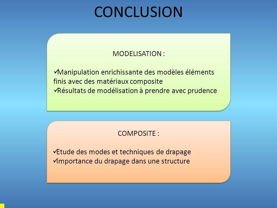 CONCLUSION COMPOSITE : Etude des modes et techniques de drapage Importance du drapage dans une structure COMPOSITE : Etude des modes et techniques de