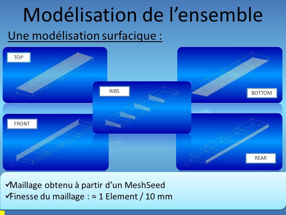 Modélisation de lensemble Une modélisation surfacique : TOP BOTTOM FRONT REAR RIBS Maillage obtenu à partir dun MeshSeed Finesse du maillage : 1 Eleme