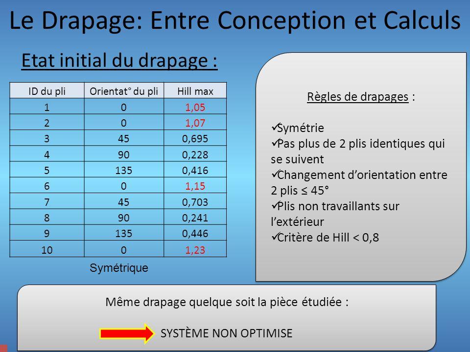 Le Drapage: Entre Conception et Calculs Etat initial du drapage : ID du pliOrientat° du pliHill max 101,05 201,07 3450,695 4900,228 51350,416 601,15 7