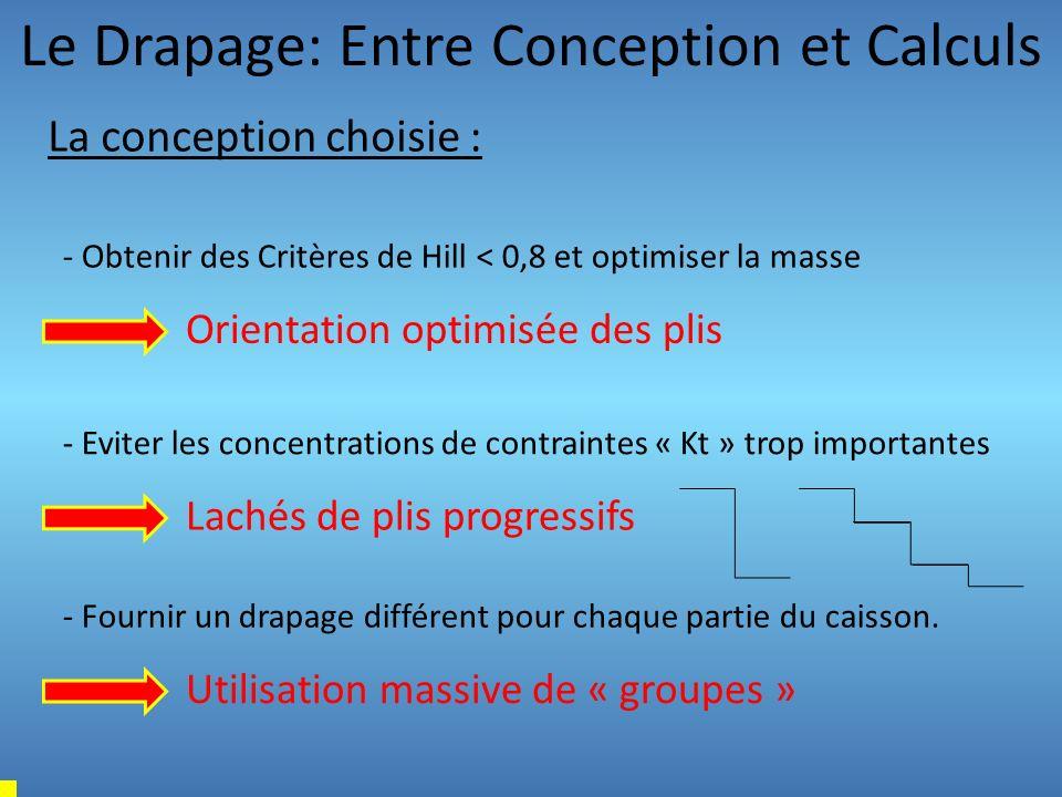 Le Drapage: Entre Conception et Calculs La conception choisie : - Eviter les concentrations de contraintes « Kt » trop importantes Lachés de plis prog