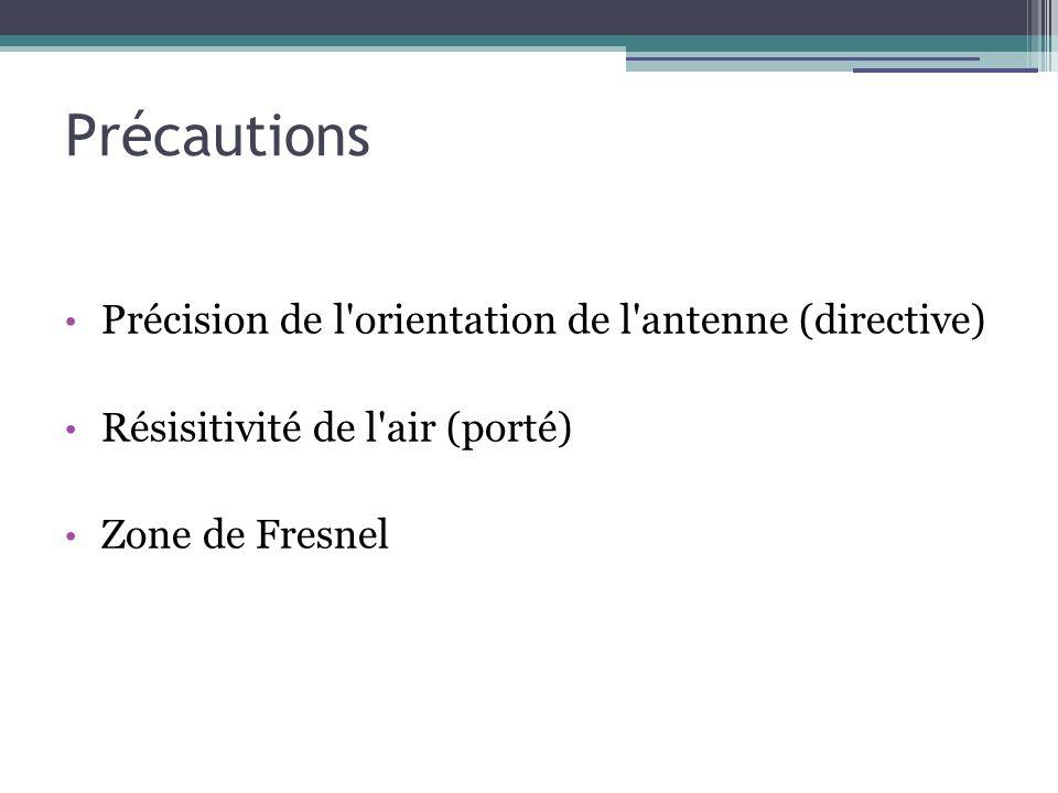 Précautions Précision de l'orientation de l'antenne (directive) Résisitivité de l'air (porté) Zone de Fresnel
