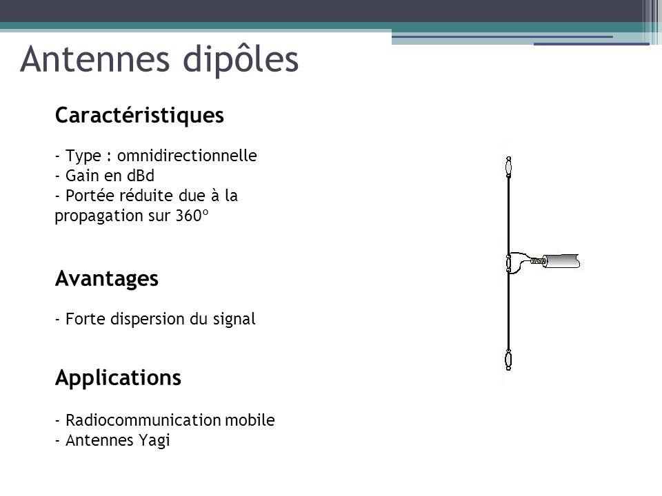 Antennes dipôles Caractéristiques - Type : omnidirectionnelle - Gain en dBd - Portée réduite due à la propagation sur 360° Avantages - Forte dispersio