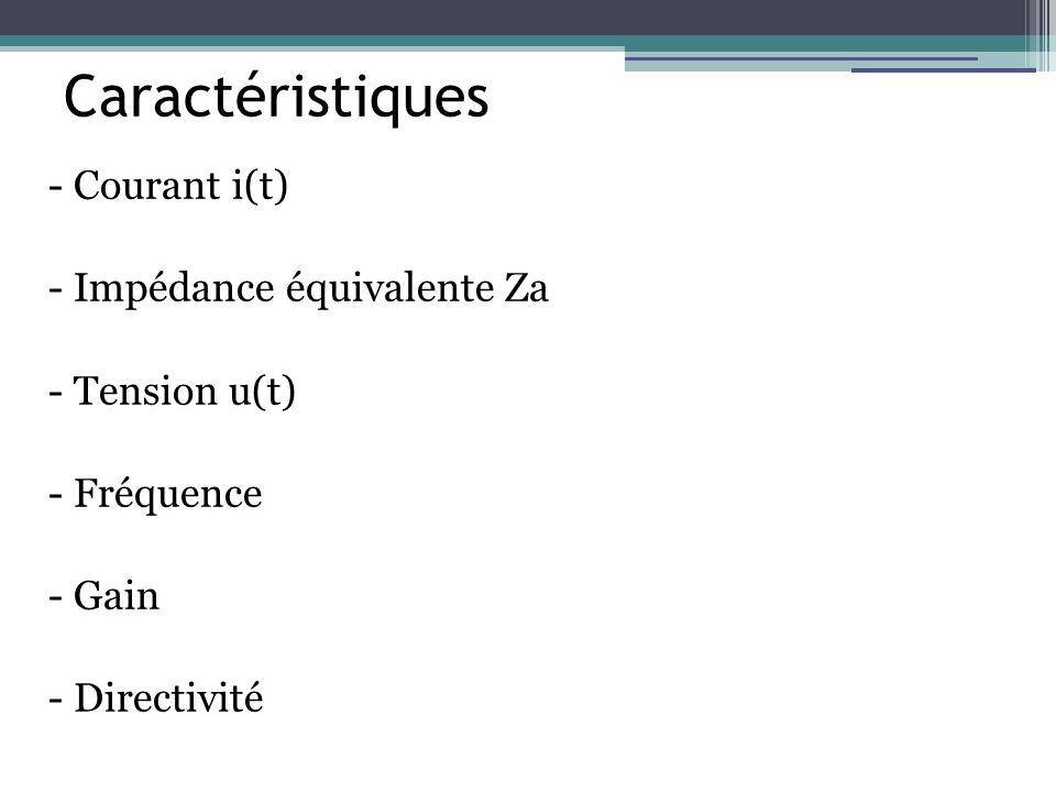 Caractéristiques - Courant i(t) - Impédance équivalente Za - Tension u(t) - Fréquence - Gain - Directivité