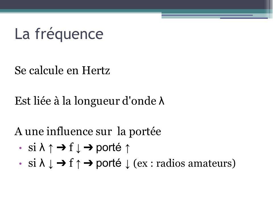 Se calcule en Hertz Est liée à la longueur d'onde λ A une influence sur la portée si λ f porté si λ f porté (ex : radios amateurs) La fréquence