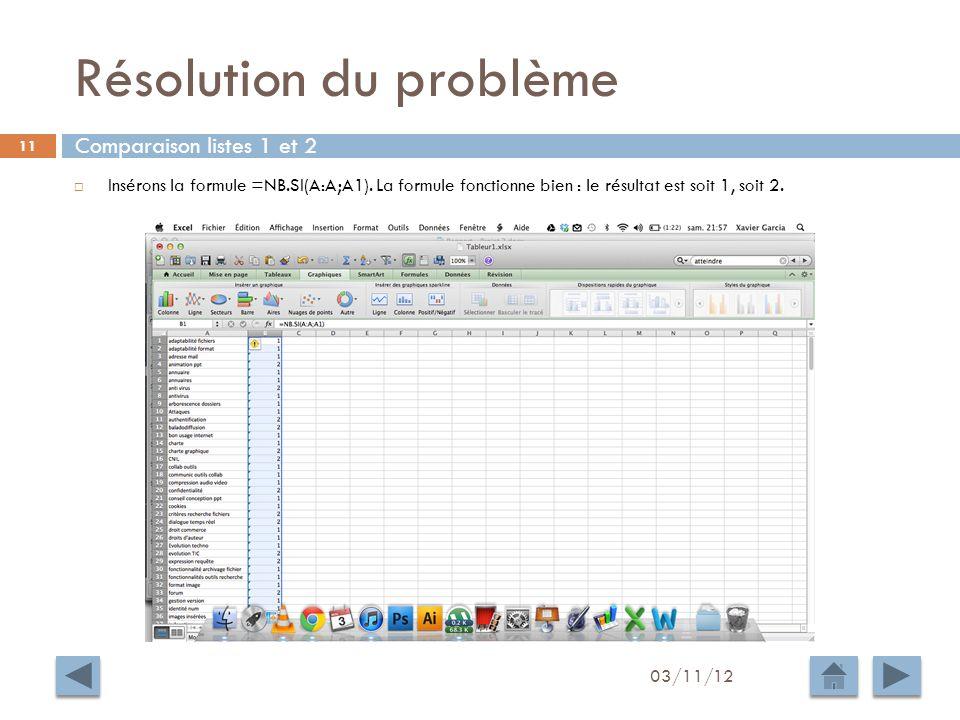 Résolution du problème 03/11/12 11 Insérons la formule =NB.SI(A:A;A1).