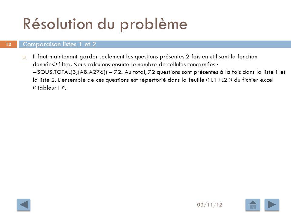 Résolution du problème 03/11/12 12 Il faut maintenant garder seulement les questions présentes 2 fois en utilisant la fonction données>filtre.