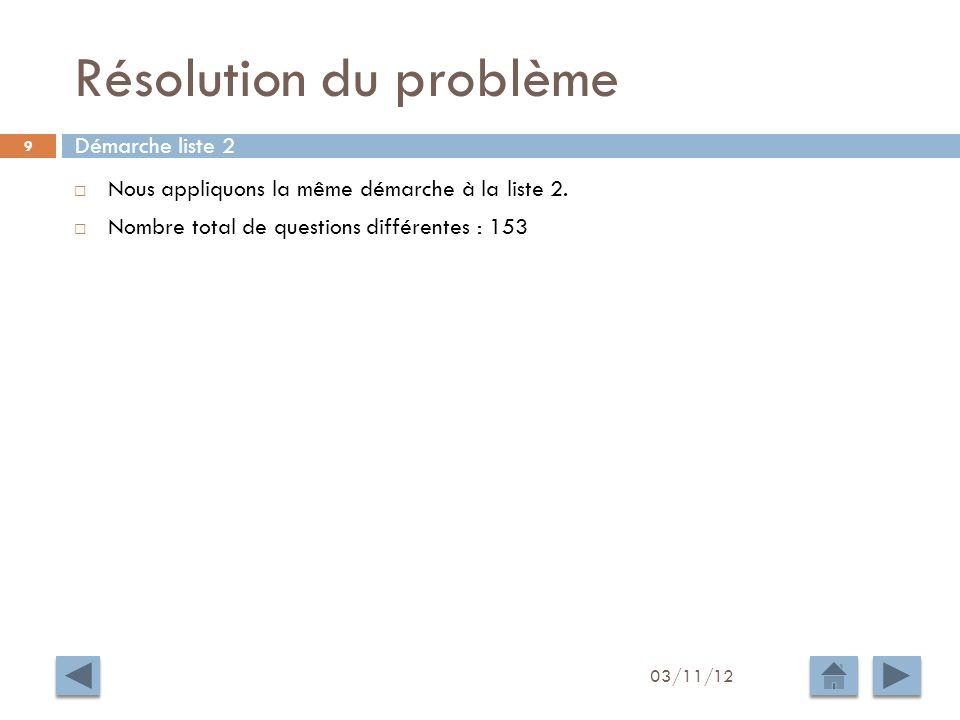 Résolution du problème 03/11/12 10 Le principe est identique à la première démarche : il faut assembler sur une même feuille les données des listes 1 et 2, en ayant préalablement supprimé les doublons de chaque liste.