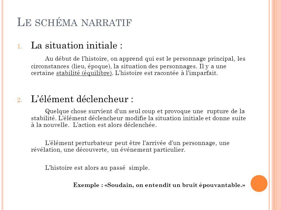 L E SCHÉMA NARRATIF 1. La situation initiale : Au début de lhistoire, on apprend qui est le personnage principal, les circonstances (lieu, époque), la