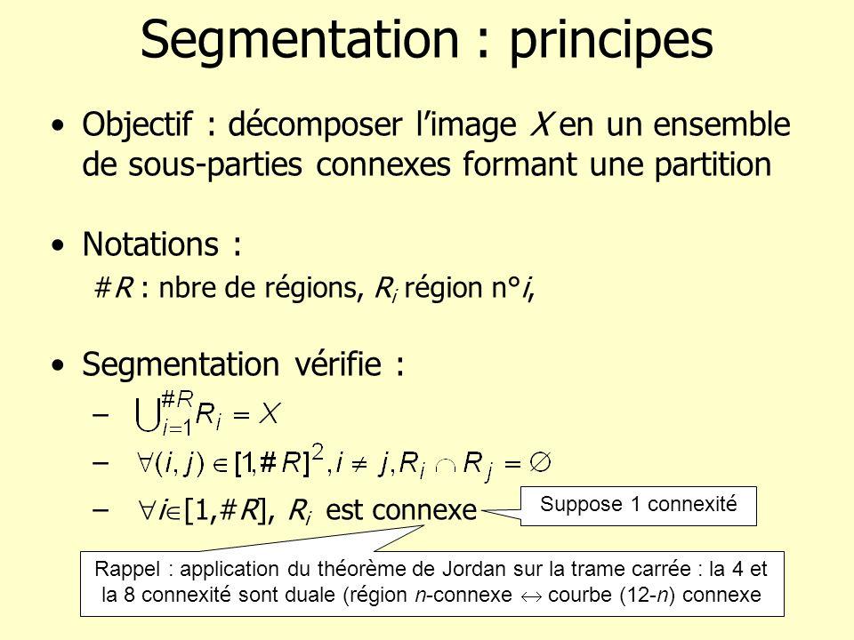 Segmentation : principes Prédicats de base : –La région R i est homogène i [1,#R], H(R i ) vrai –La région R i est distincte de ses voisines segmentation maximale (i,j) [1,#R] 2, H(R i R j ) faux Segmentations maximales : 4-connexit é 8 r é gions, 8-connexit é 6 r é gions, 12-connexit é 4 r é gions Ex : segmentation en 8 r é gions 4- connexes non maximale en 8-connexit é Recherche de zones poss é dant des attributs similaires Approche duale de la d é tection de contours