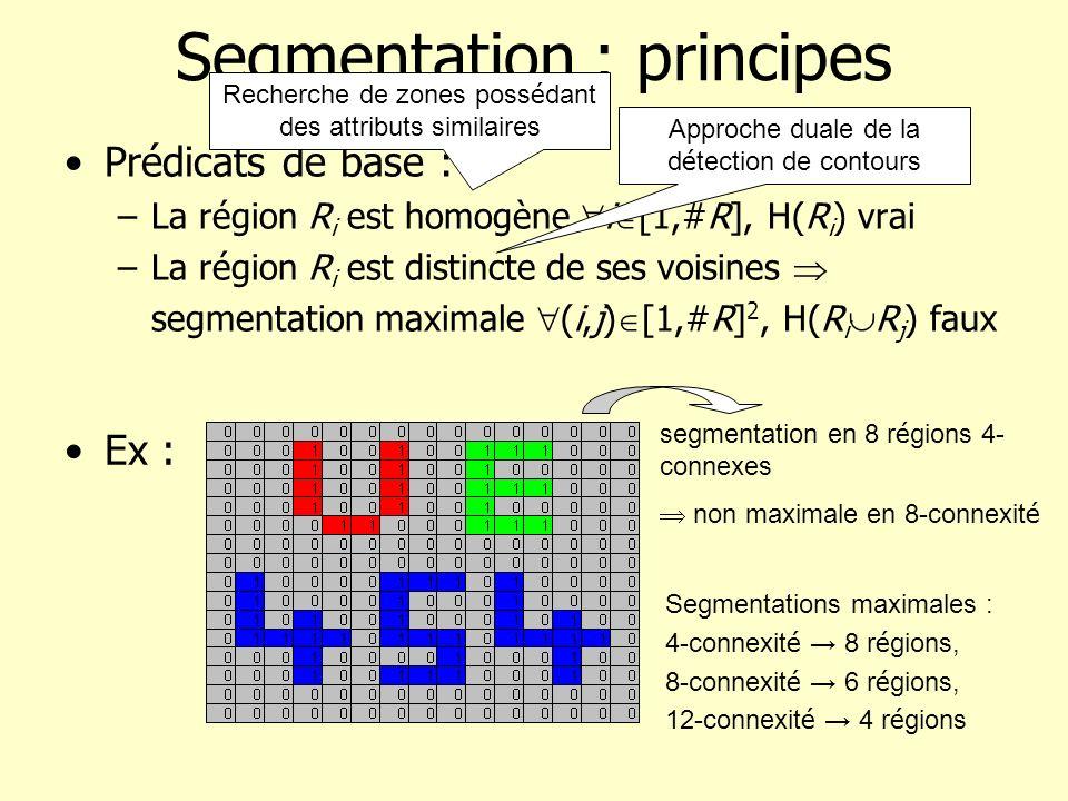 Partage / réunion de régions region splitting : soit R i / H(R i ) faux, alors diviser R i region merging : soit R i, R j connexes / H(R i R j ) vrai, alors R i =R i R j, supprimer R j Application à la structure du quadtree (image NxN) –Initialisations : l 0 niveau de départ dans la pyramide, t 0 =N/2 l0, n=4 l0 –Fusion : j=l 0, t=t 0, k=1 Tant que j>0 –Pour i variant de 0 à n-1 par pas de 4 l0-j+1 »Si les 4 blocs i, i+k, i+2k, i+3k sont de taille t, et si le critère dhomogénéité est vérifié pour lunion des 4 blocs, alors Les fusionner : mise à jour des tailles et caractéristiques des blocs (on ne garde que le bloc n°i) –Passage au niveau supérieur de la pyramide : j=j-1, t=2t, k=4k –Division : j=l 0 Pour i variant de 0 à n-1 –Si la taille du bloc i est t 0 et >0 »Tant que le critère dhomogénéité nest pas vérifié pour le bloc i subdiviser le bloc i en 4 blocs : mettre à jour les paramètres de i à partir du sous-bloc et créer les 3 autres sous-blocs indicés n+1, n+2, n+3, et actualiser n à n+3