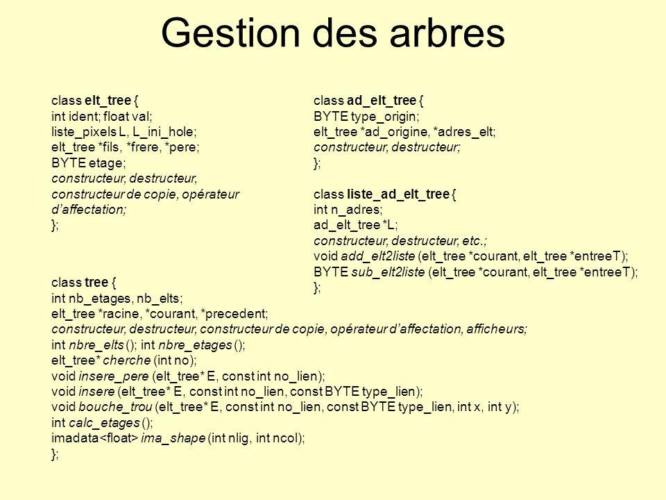 class elt_tree { int ident; float val; liste_pixels L, L_ini_hole; elt_tree *fils, *frere, *pere; BYTE etage; constructeur, destructeur, constructeur