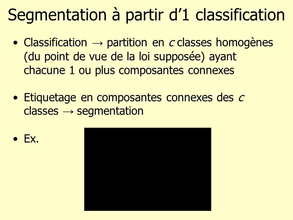 Segmentation à partir d1 classification algorithme : –Initialisations : k=0, s S, z s =0 –Pour chaque classe i Créer limage binaire B de la classe (b s =1 x s = i ) Pour tout pixel s S : –Si b s =1 et z s =0, alors : »Calcul de la composante connexe CC{s} de s dans B (par exemple selon 1 des algo.