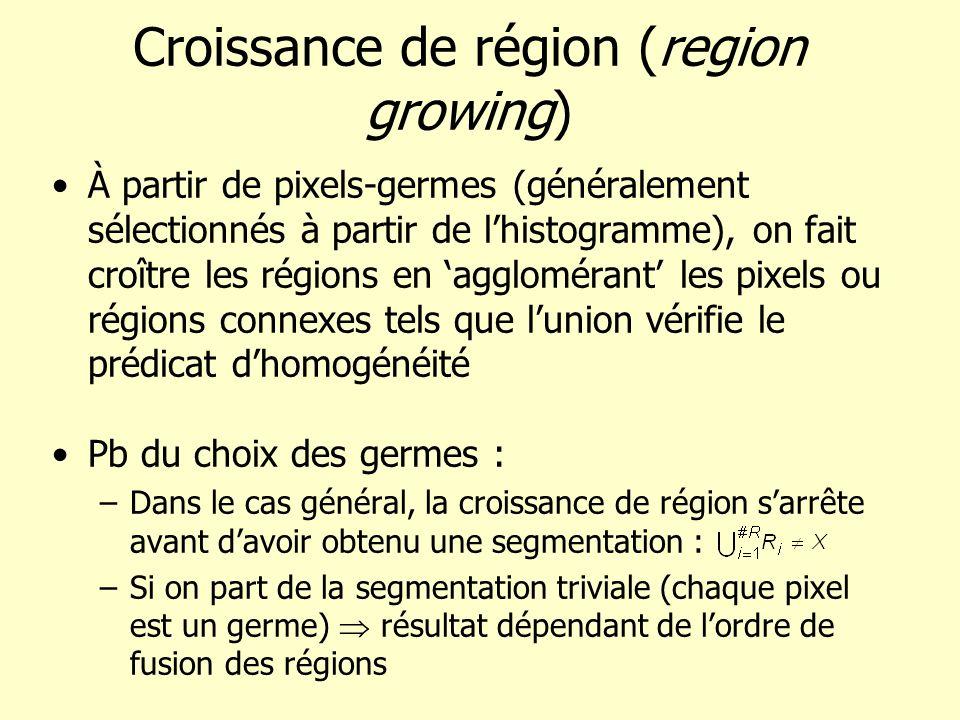 Critères dhomogénéité d1 région Exemples de critères globaux à la région –Contraste : H(R i ) vrai –Variance : H(R i ) vrai –Distance interquartiles : H(R i ) vrai –Entropie : H(R i ) vrai Exemples de critères locaux à la région –Distance avec pixels voisins : H(R i {s}) vrai