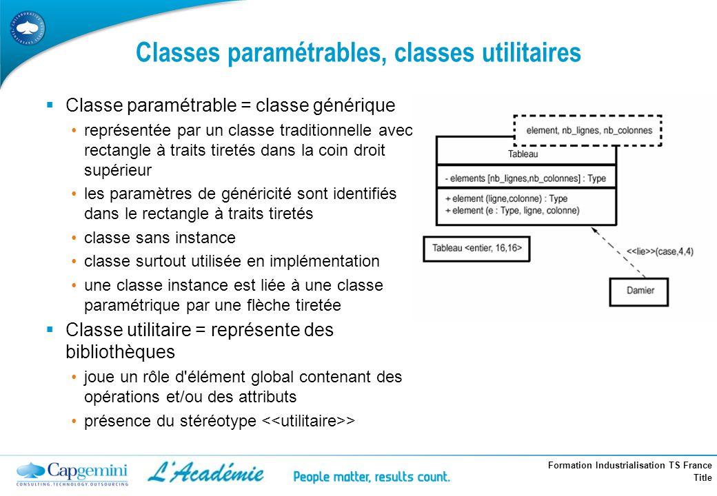 Formation Industrialisation TS France Title Classes paramétrables, classes utilitaires Classe paramétrable = classe générique représentée par un class