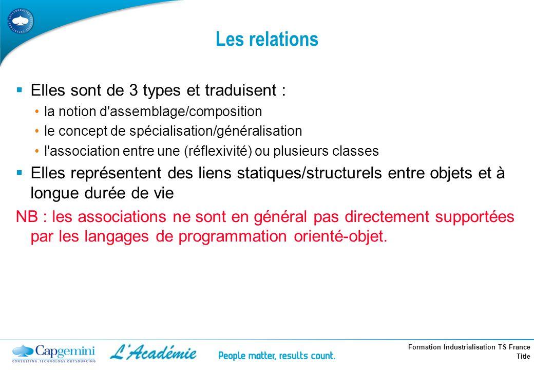 Formation Industrialisation TS France Title Les relations Elles sont de 3 types et traduisent : la notion d'assemblage/composition le concept de spéci