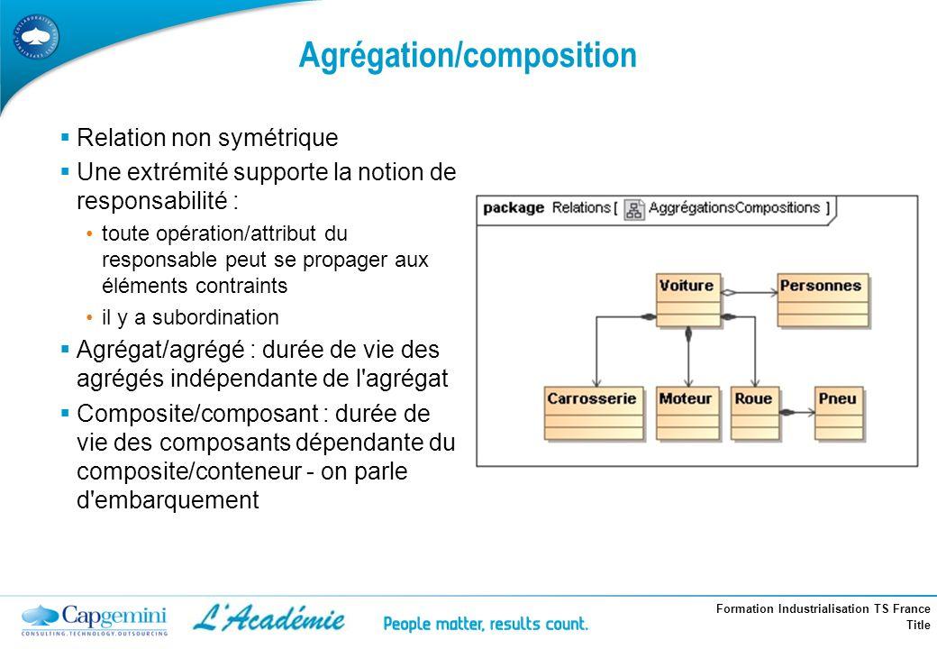 Formation Industrialisation TS France Title Agrégation/composition Relation non symétrique Une extrémité supporte la notion de responsabilité : toute