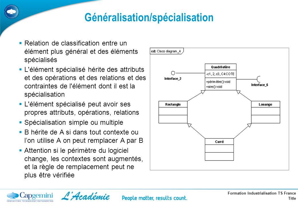 Formation Industrialisation TS France Title Généralisation/spécialisation Relation de classification entre un élément plus général et des éléments spé