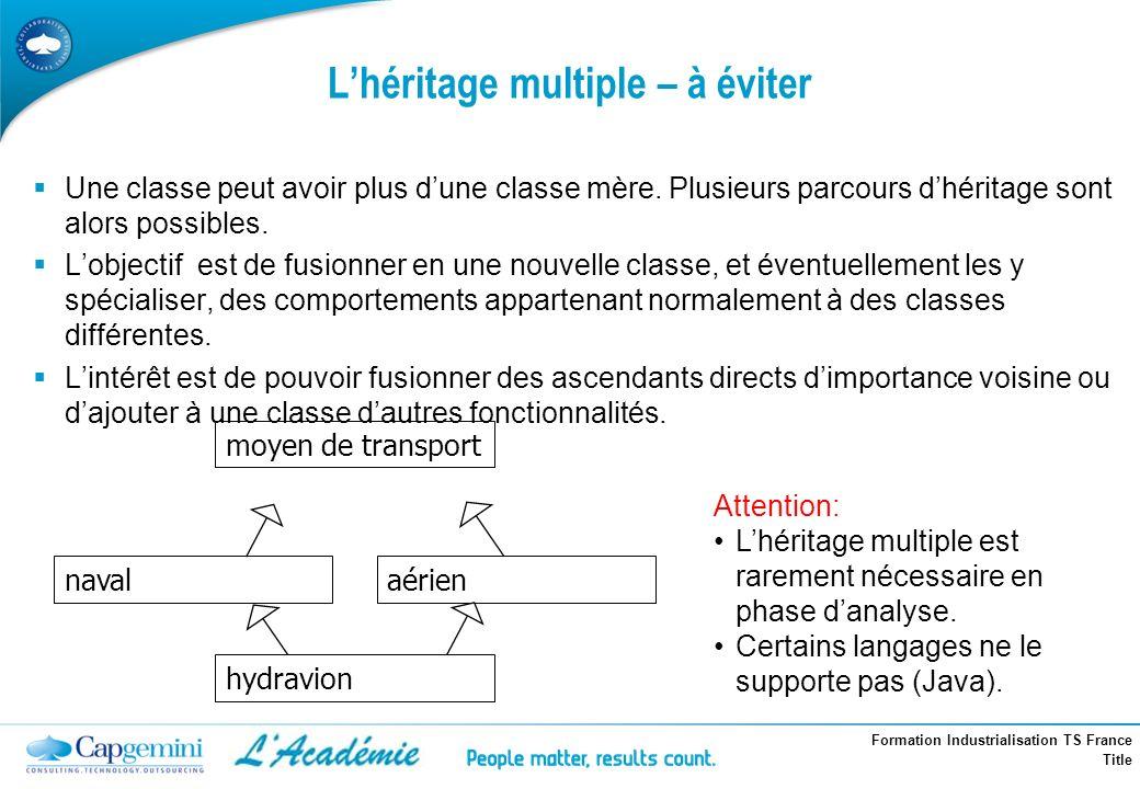 Formation Industrialisation TS France Title navalaérien moyen de transport Attention: Lhéritage multiple est rarement nécessaire en phase danalyse. Ce