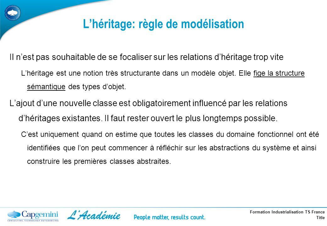 Formation Industrialisation TS France Title Lhéritage: règle de modélisation Il nest pas souhaitable de se focaliser sur les relations dhéritage trop