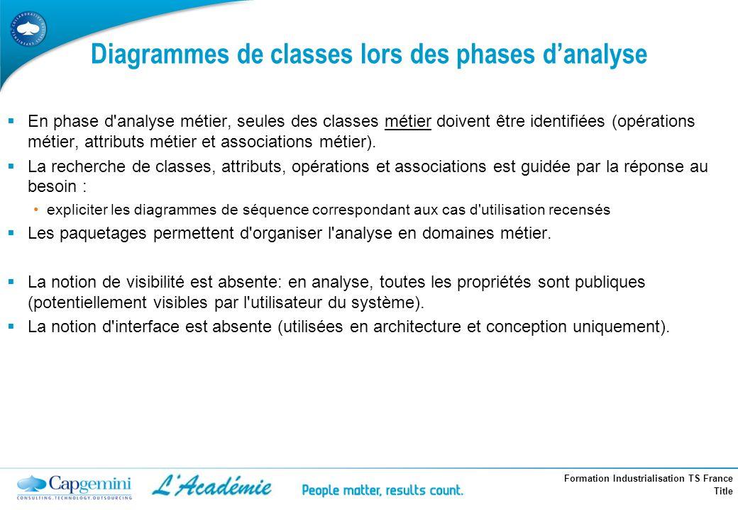 Formation Industrialisation TS France Title Diagrammes de classes lors des phases danalyse En phase d'analyse métier, seules des classes métier doiven