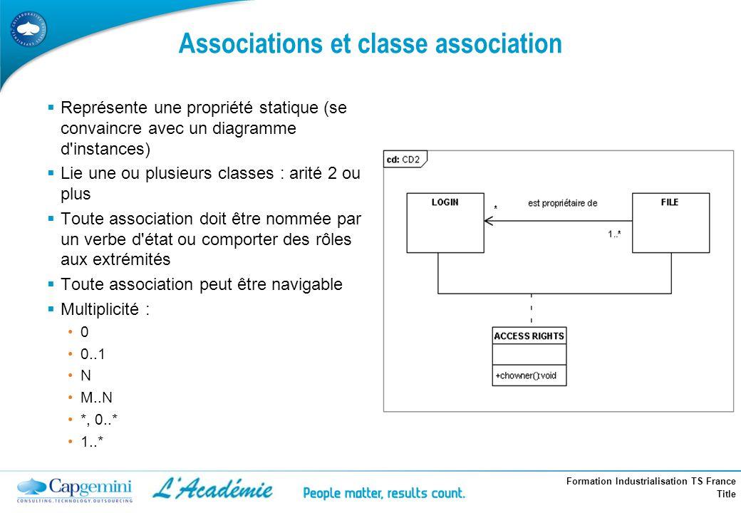 Formation Industrialisation TS France Title Associations et classe association Représente une propriété statique (se convaincre avec un diagramme d'in