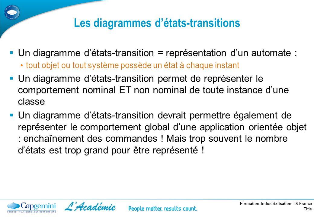 Formation Industrialisation TS France Title Les diagrammes détats-transitions Un diagramme détats-transition = représentation dun automate : tout obje
