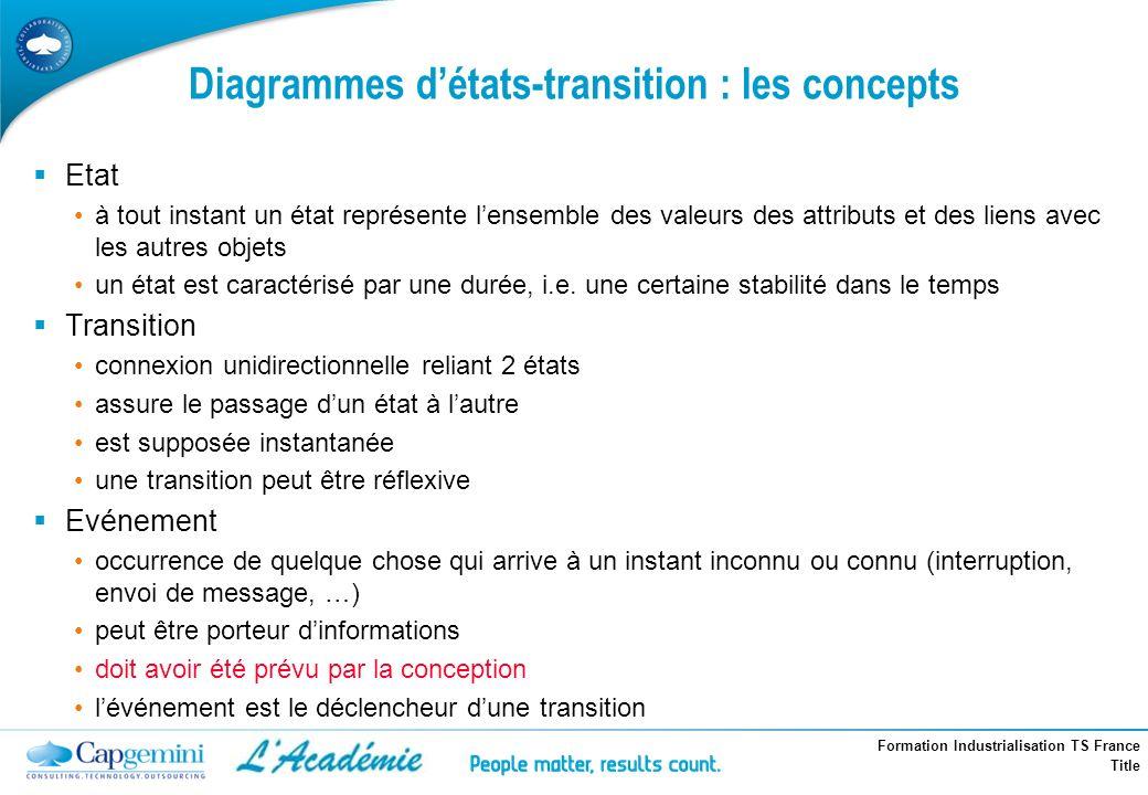 Formation Industrialisation TS France Title Diagrammes détats-transition : les concepts Etat à tout instant un état représente lensemble des valeurs d