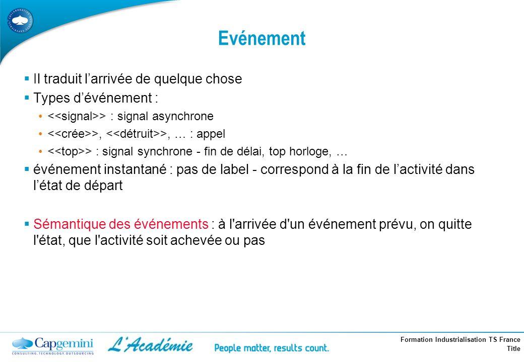 Formation Industrialisation TS France Title Evénement Il traduit larrivée de quelque chose Types dévénement : > : signal asynchrone >, >, … : appel >