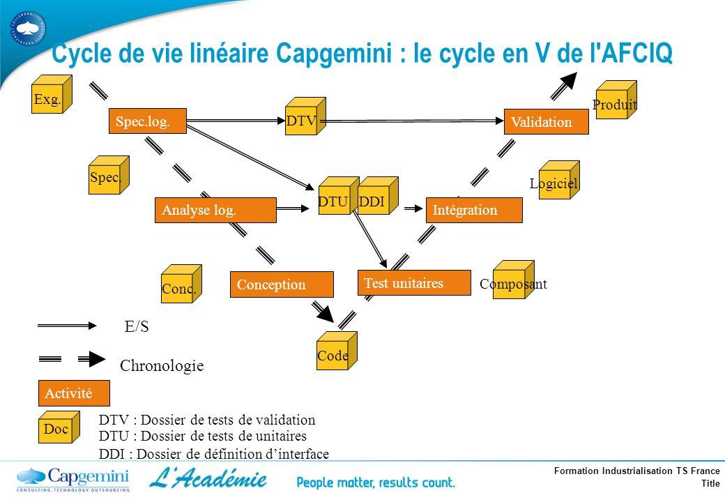 Formation Industrialisation TS France Title Activité Test unitaires Exg. Spec. Conc. Code DTV DTU Doc Composant Logiciel Produit Chronologie E/S Spec.