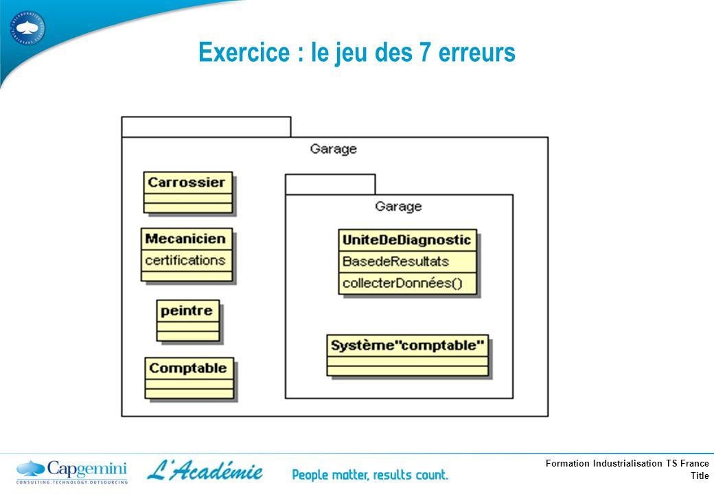 Formation Industrialisation TS France Title Exercice : le jeu des 7 erreurs