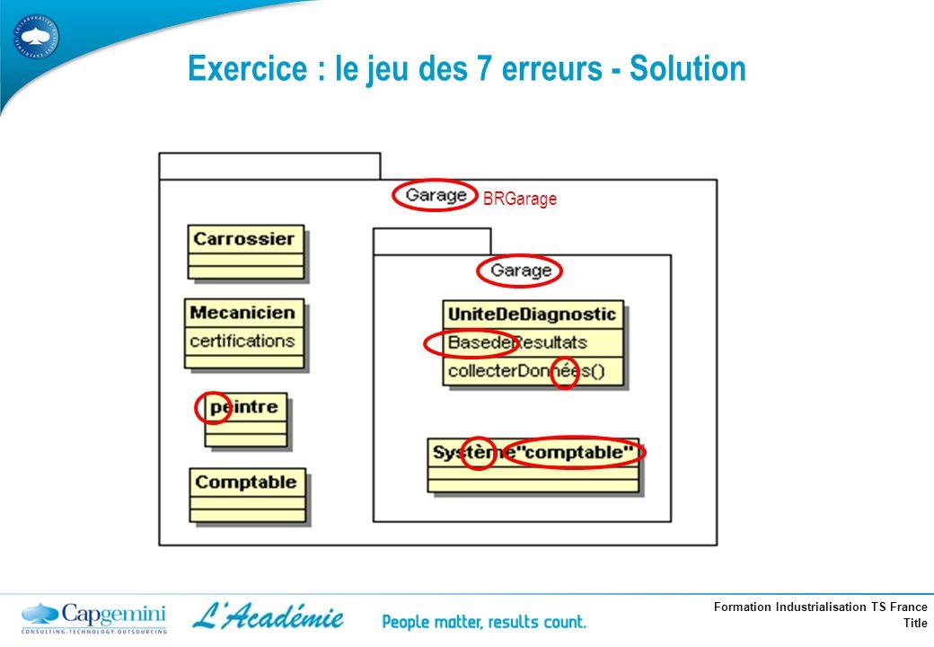 Formation Industrialisation TS France Title Exercice : le jeu des 7 erreurs - Solution BRGarage