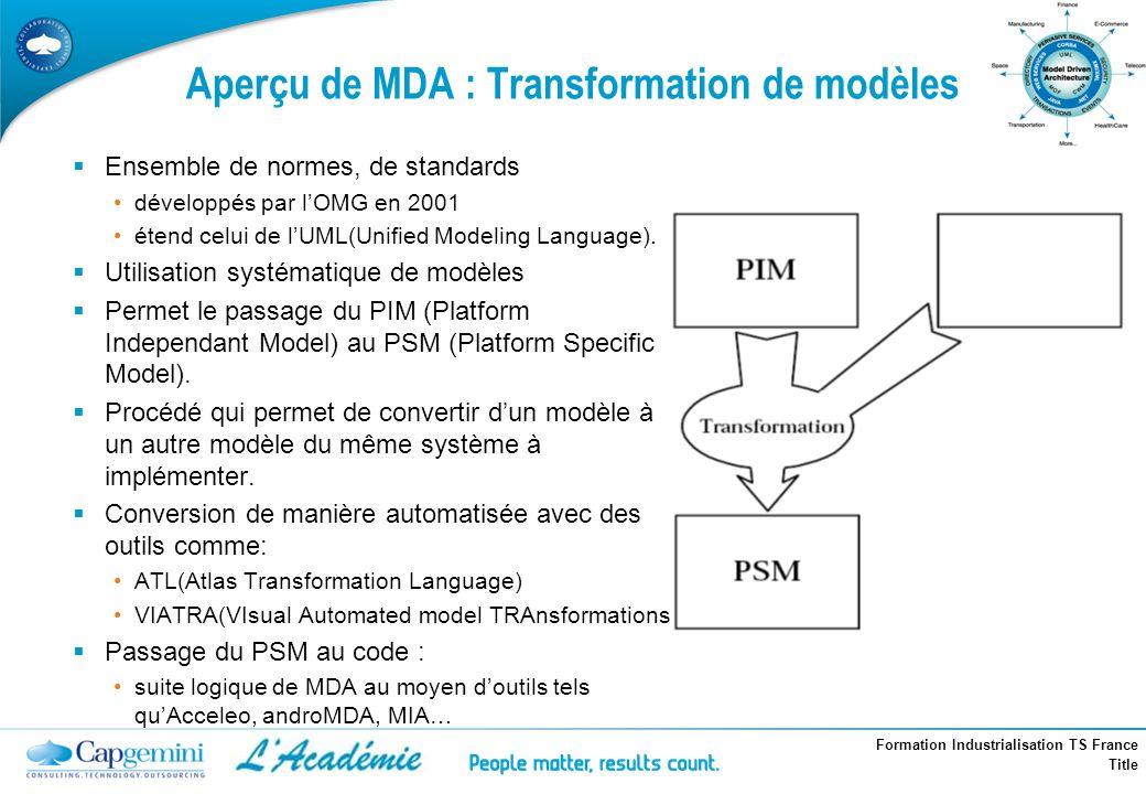 Formation Industrialisation TS France Title Aperçu de MDA : Transformation de modèles Ensemble de normes, de standards développés par lOMG en 2001 éte