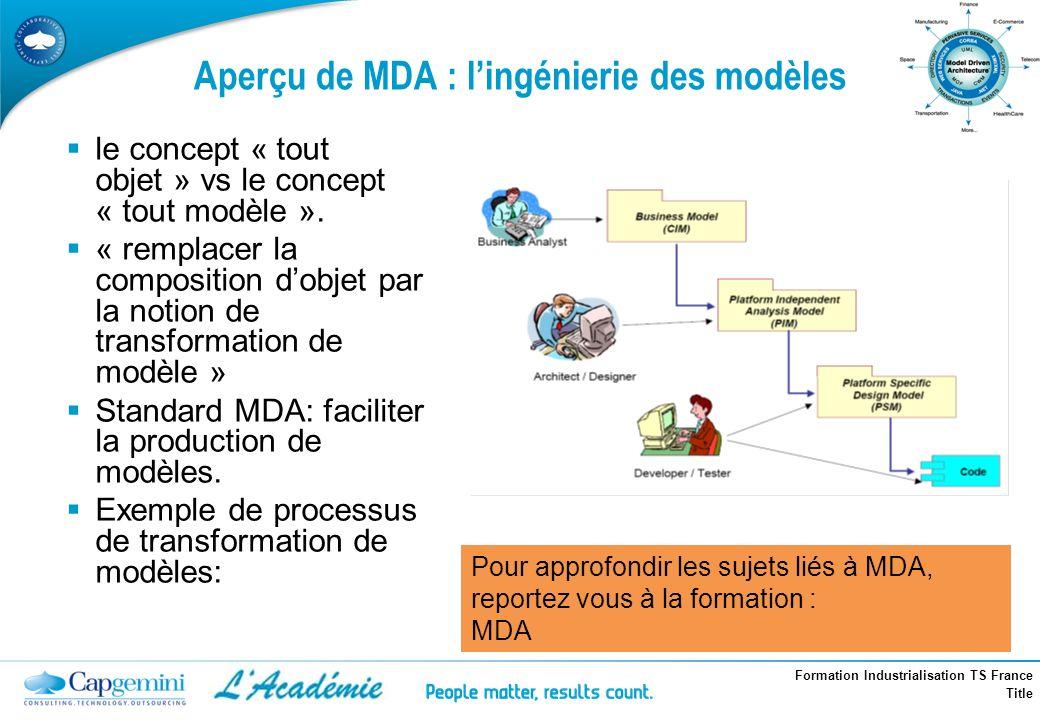 Formation Industrialisation TS France Title Aperçu de MDA : lingénierie des modèles le concept « tout objet » vs le concept « tout modèle ». « remplac