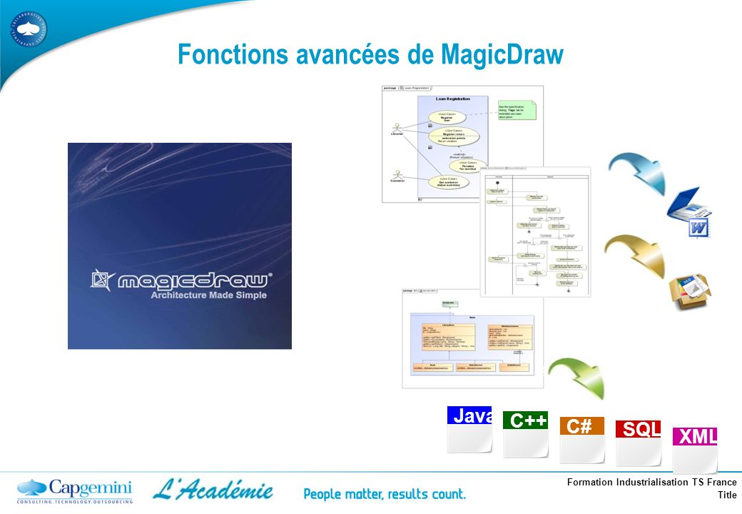 Formation Industrialisation TS France Title Fonctions avancées de MagicDraw XMLJavaC++SQLC#