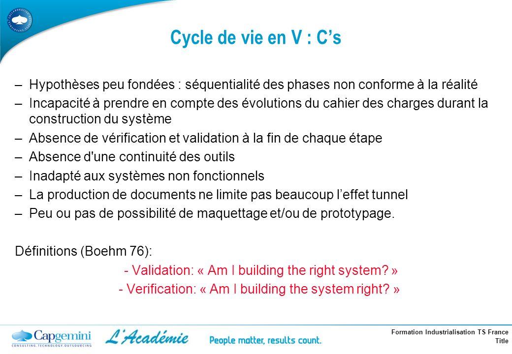 Formation Industrialisation TS France Title Cycle de vie en V : Cs –Hypothèses peu fondées : séquentialité des phases non conforme à la réalité –Incap